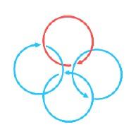 Circulaire economie congres